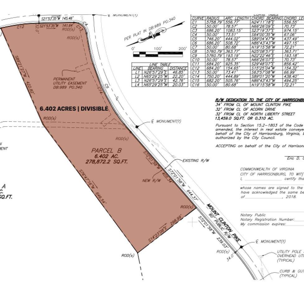 6.4 ACRES MT CLINTON PIKE, HARRISONBURG, VA 22801